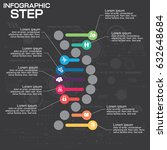Dna Infographic Template With...
