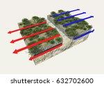 divergent boundary. divergent... | Shutterstock . vector #632702600