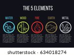 5 Elements Of Nature Circle...
