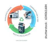 vector illustration of circular ... | Shutterstock .eps vector #634061684