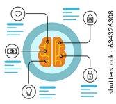 brain infographic concept. mind ...   Shutterstock .eps vector #634326308