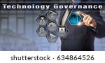 Small photo of Blue chip business administrator is activating Technology Governance via a virtual control matrix. Industry and public policy concept for controlling and directing use of industrial technology.