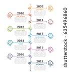 vertical timeline infographics... | Shutterstock .eps vector #635496860