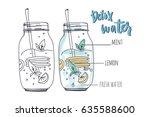 detox water. hand drawn... | Shutterstock .eps vector #635588600