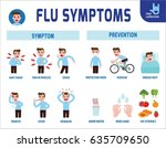 flu symptoms and influenza... | Shutterstock .eps vector #635709650