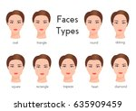 set of different woman face... | Shutterstock . vector #635909459