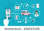 medical banner concept design... | Shutterstock .eps vector #636015140