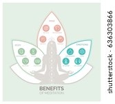 meditation health benefits for... | Shutterstock .eps vector #636303866