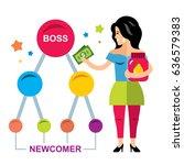 vector business pyramid ...   Shutterstock .eps vector #636579383
