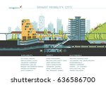 flat illustration with city... | Shutterstock .eps vector #636586700
