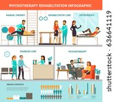 physiotherapy and... | Shutterstock .eps vector #636641119