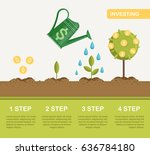 watering can with dollar sign... | Shutterstock .eps vector #636784180