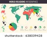 world religions infographic... | Shutterstock .eps vector #638039428
