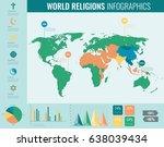world religions infographic... | Shutterstock .eps vector #638039434