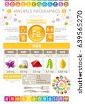 iron mineral supplements rich... | Shutterstock .eps vector #639565270