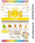 iodine mineral vitamin... | Shutterstock .eps vector #639565354
