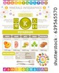 pottasium mineral supplement... | Shutterstock .eps vector #639565570
