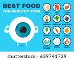 best food for healthy eye.... | Shutterstock .eps vector #639741739
