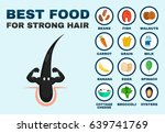 best food for strong hair.... | Shutterstock .eps vector #639741769