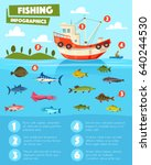fishing sport and industry... | Shutterstock .eps vector #640244530