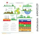 vector info chart renewable... | Shutterstock .eps vector #640435129