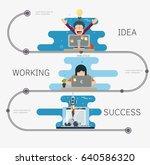 time line infographic start up... | Shutterstock .eps vector #640586320
