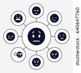 depression icons set. set of 9...   Shutterstock .eps vector #640647760