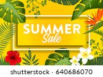 Summer Sale Banner  Poster Wit...