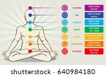 human energy chakra system ... | Shutterstock . vector #640984180