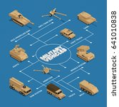 military vehicles isometric... | Shutterstock .eps vector #641010838