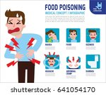 stomachache. food poisoning.... | Shutterstock .eps vector #641054170
