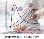 Small photo of Health care concept. Graphic of changes in hormone levels during pregnancy and woman on background