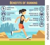 running female  jogging women ... | Shutterstock . vector #642497350