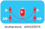 blood group  blood type  sign... | Shutterstock .eps vector #644105074