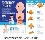 constipated infographic... | Shutterstock .eps vector #644854840