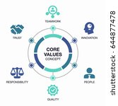 vector info graphic core values ... | Shutterstock .eps vector #644877478