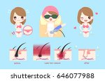 cute cartoon woman with laser... | Shutterstock .eps vector #646077988
