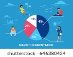 market segmentation infographic ... | Shutterstock .eps vector #646380424