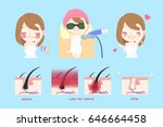 beauty cartoon woman smile... | Shutterstock .eps vector #646664458