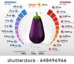 vitamins and minerals of... | Shutterstock .eps vector #648496966