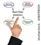 Small photo of Real-Time Analytics