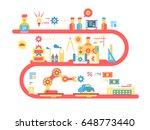 strategy design flat concept | Shutterstock .eps vector #648773440