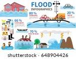 infographics of brochure... | Shutterstock .eps vector #648904426
