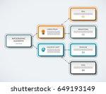 infographic flow chart. modern... | Shutterstock .eps vector #649193149