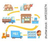 production and processing milk... | Shutterstock .eps vector #649233574