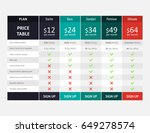 vector pricing table template... | Shutterstock .eps vector #649278574