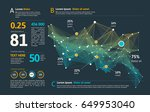 futuristic infographic.... | Shutterstock .eps vector #649953040