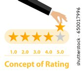 Rating. Rating Five Stars. The...