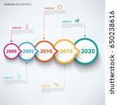 time line info graphic with...   Shutterstock .eps vector #650238616