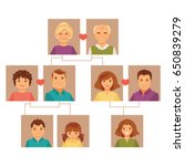 family tree. large family of... | Shutterstock .eps vector #650839279